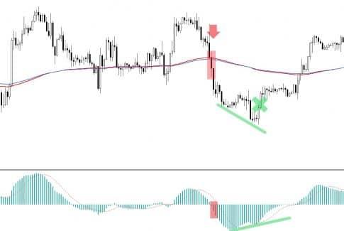 Торговые стратегии форекс h1