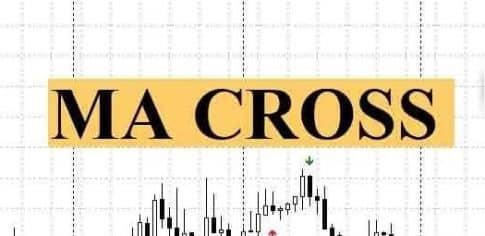Индикатор ma cross